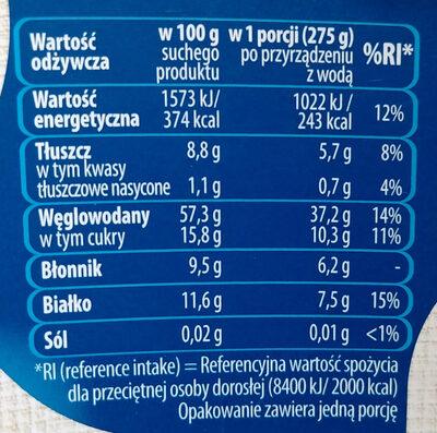 Płatki owsiane z suszonymi owocami i orzechami - Wartości odżywcze