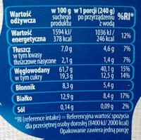 Płatki owsiane z mlekiem w proszku odtłuszczonym, kawałkami białej czekolady i liofilizowanych malin. - Wartości odżywcze - pl
