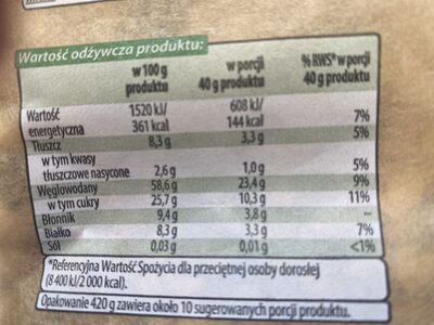 Musli premium - Informations nutritionnelles - pl