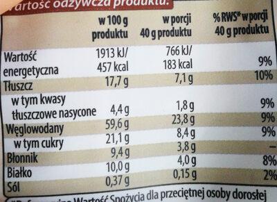 granola z kawałkami czekolady, prażonymi orzeszkami ziemnymi ilaskowymi - Wartości odżywcze