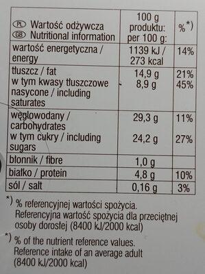 Lody bakaliowe - Wartości odżywcze - pl