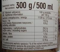 Lody bakaliowe - Informations nutritionnelles - pl
