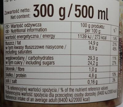 Lody bakaliowe - Wartości odżywcze