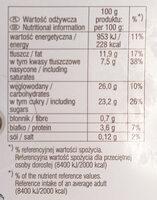Lody truskawkowe - Wartości odżywcze - pl