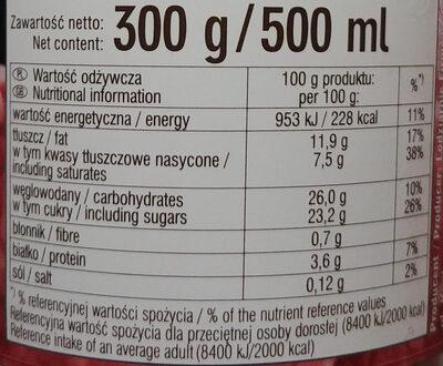 Lody truskawkowe - Wartości odżywcze