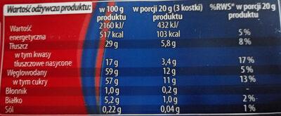 Czekolada Mleczna Nadziewana Truskawkowa - Informations nutritionnelles - pl
