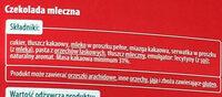 Czekolada mleczna - Składniki - pl