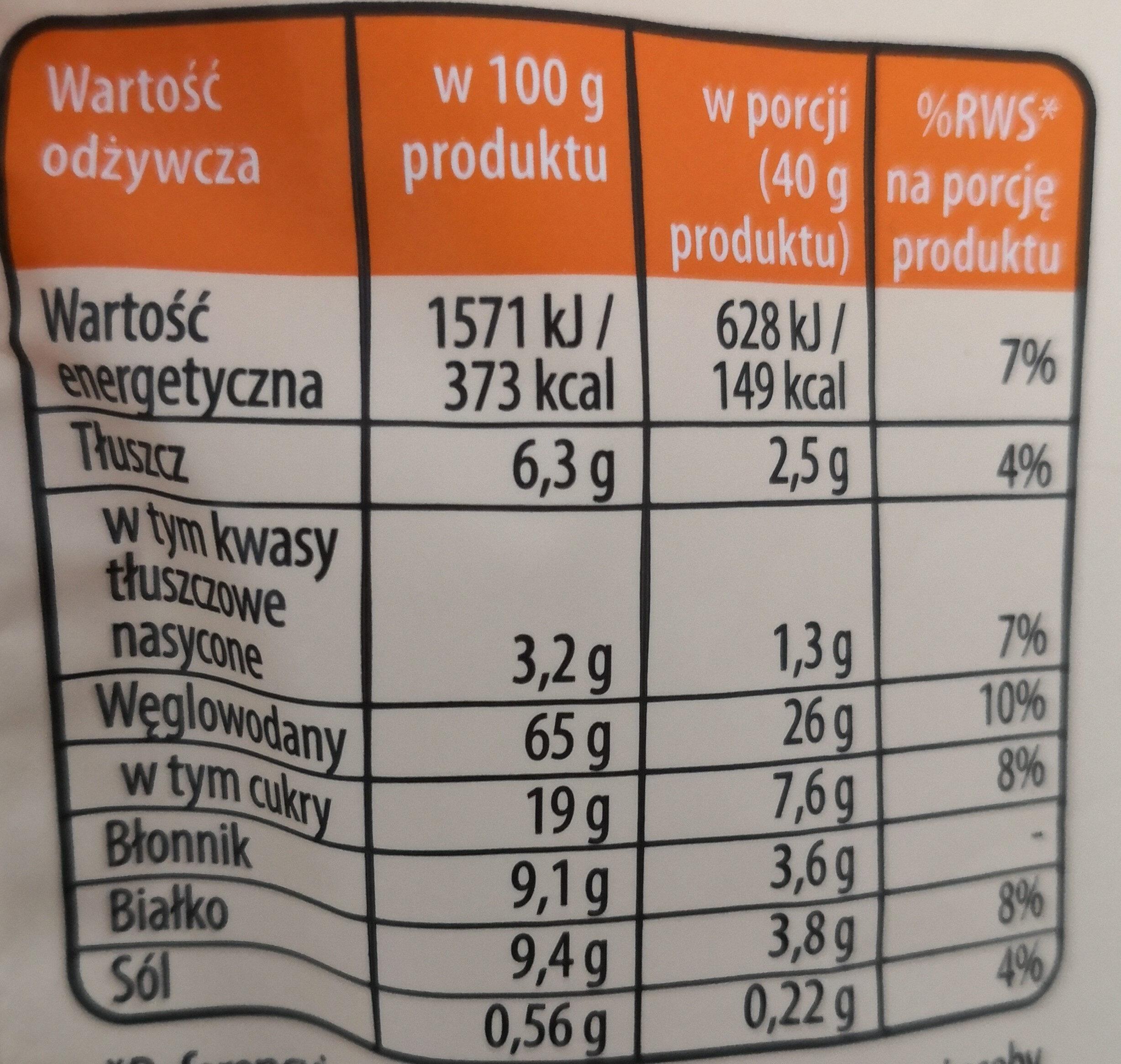 Muslim z owocami tropikalnymi - Wartości odżywcze - pl