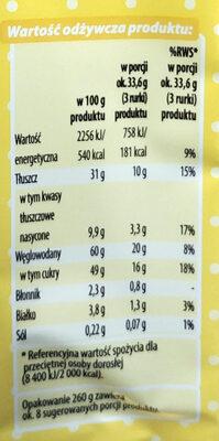 Rurki waflowe z kremem o smaku adwokatowym (60%) - Wartości odżywcze - pl