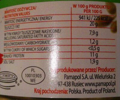 Mielonka wieprzowa drobno rozdrobniona - Wartości odżywcze
