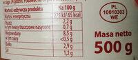 Gołąbki w sosie pomidorowym - Wartości odżywcze