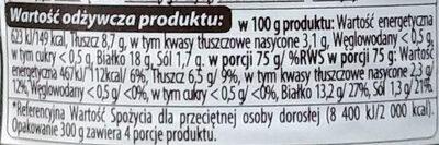 Mięsiwo w sosie własnym - Wartości odżywcze - pl