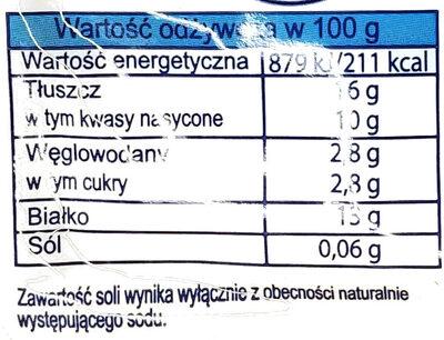 Twaróg śmietankowy - Wartości odżywcze - pl