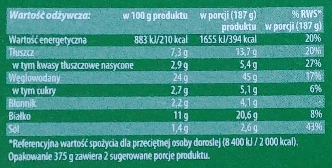 Pizza capricciosa - Informations nutritionnelles - pl