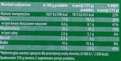 Pizza pepperoni - Informations nutritionnelles - pl