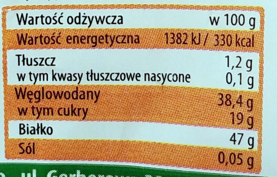 Mąka sojowa odtłuszczona - Wartości odżywcze