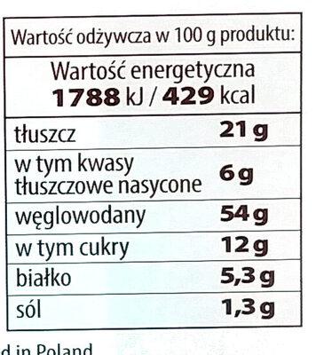 Korpusy na twój deser - Wartości odżywcze - pl