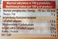 Sałatka warzywna a la Gyros - Voedingswaarden
