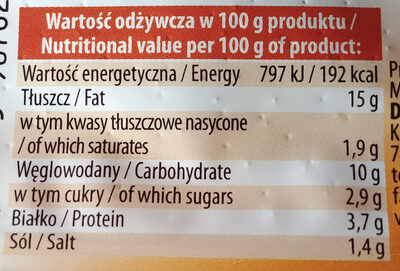 Sałatka warzywna a la Gyros - Informations nutritionnelles - pl