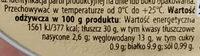 Hummus - Wartości odżywcze - pl