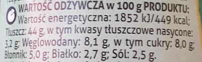 Pomidory suszone z kaparami - Wartości odżywcze - pl