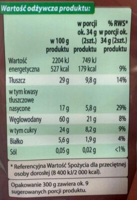 krucke ciasteczka - Wartości odżywcze - pl