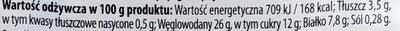 Naleśniki z serem twarogowym - Voedingswaarden - pl