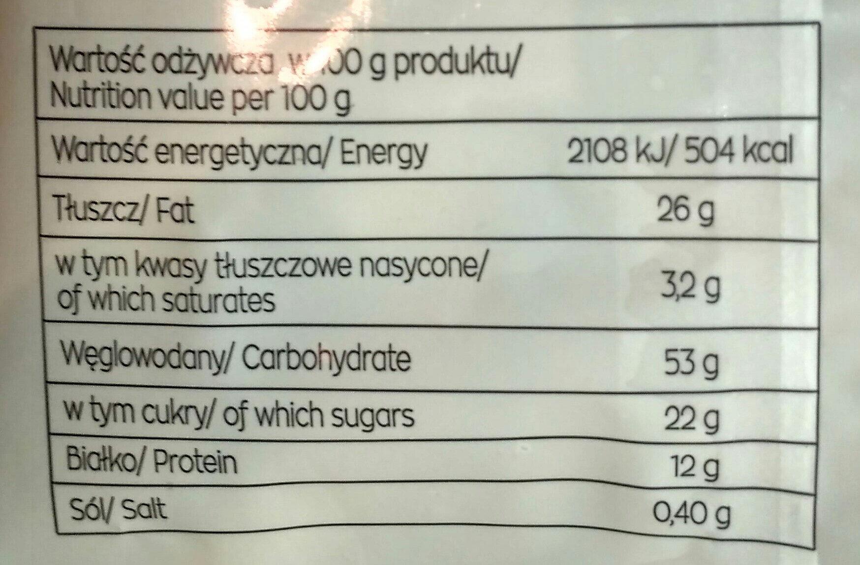 Słomka ptysiowa - Wartości odżywcze - pl