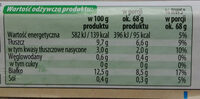 Jaja L - Nutrition facts - pl
