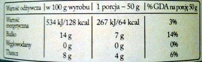Golonka staropolska - Wartości odżywcze