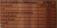 Original Rohpolnische - Nutrition facts - de