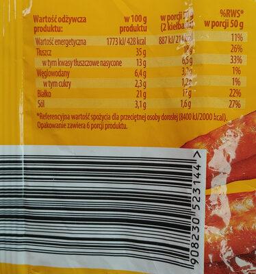 Kabanos drobiowo-wieprzowy - Wartości odżywcze