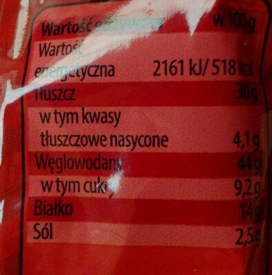 Orzeszki ziemne smażone w chrupkiej skorupce o smaku paprykowym - Wartości odżywcze - pl