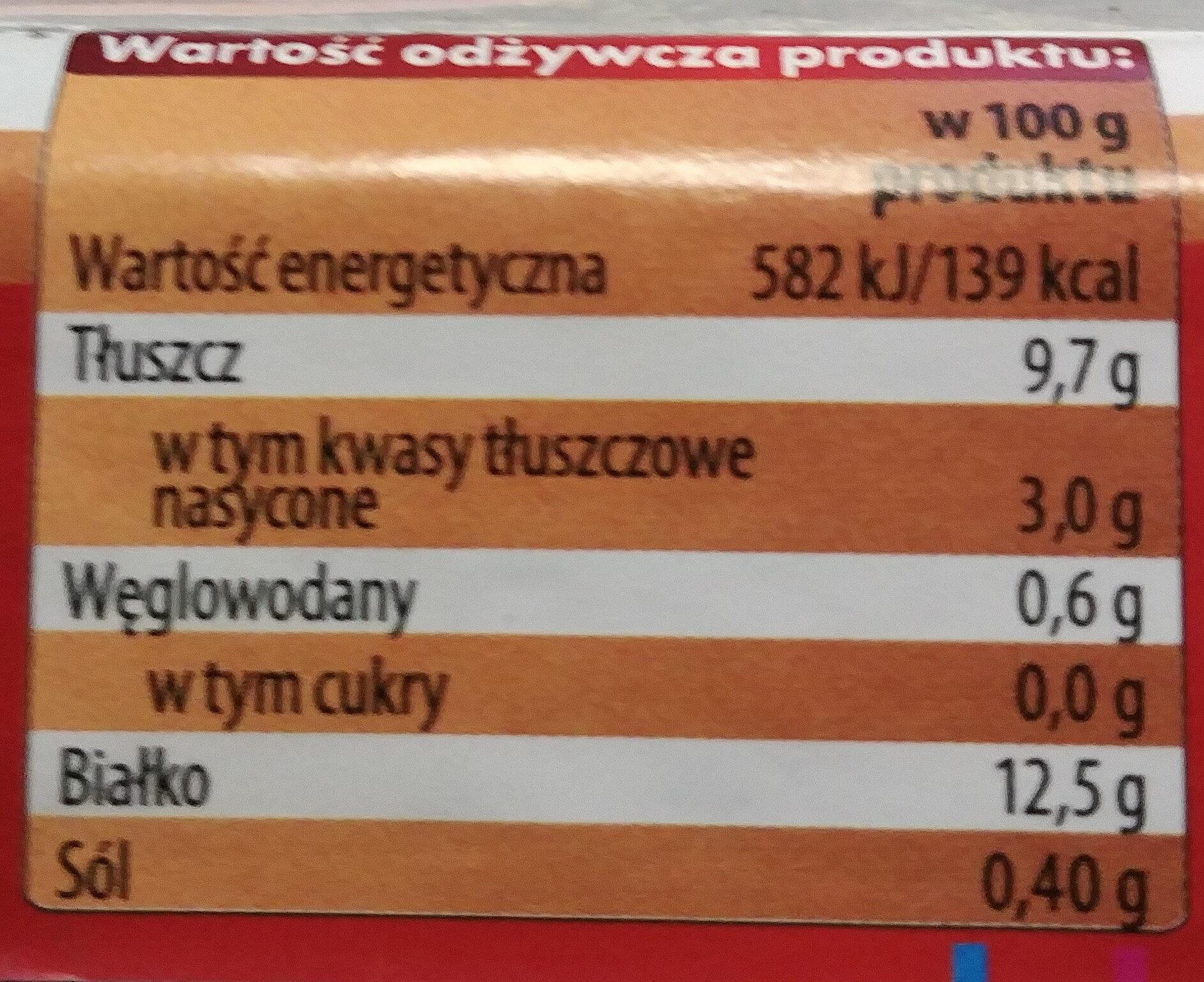 Jaja kurze M - Nutrition facts - pl