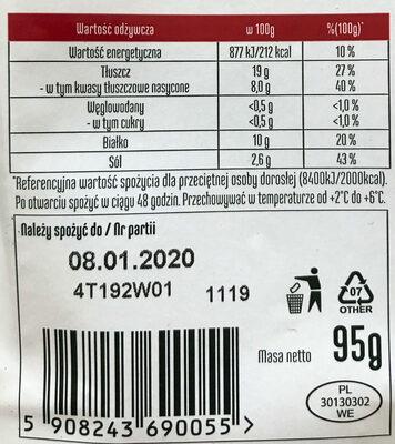 Boczek DK Parzony - Wartości odżywcze - pl