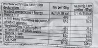 Musli Bar czarna porzeczka papryka - Informations nutritionnelles - pl
