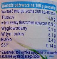 Maślanka - Wartości odżywcze - pl