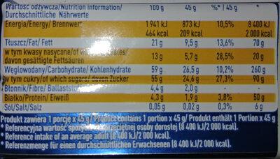 E. Wedel Pawelek Advocat - Informations nutritionnelles - pl