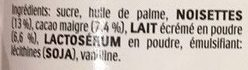 Nutella - Ingredienti