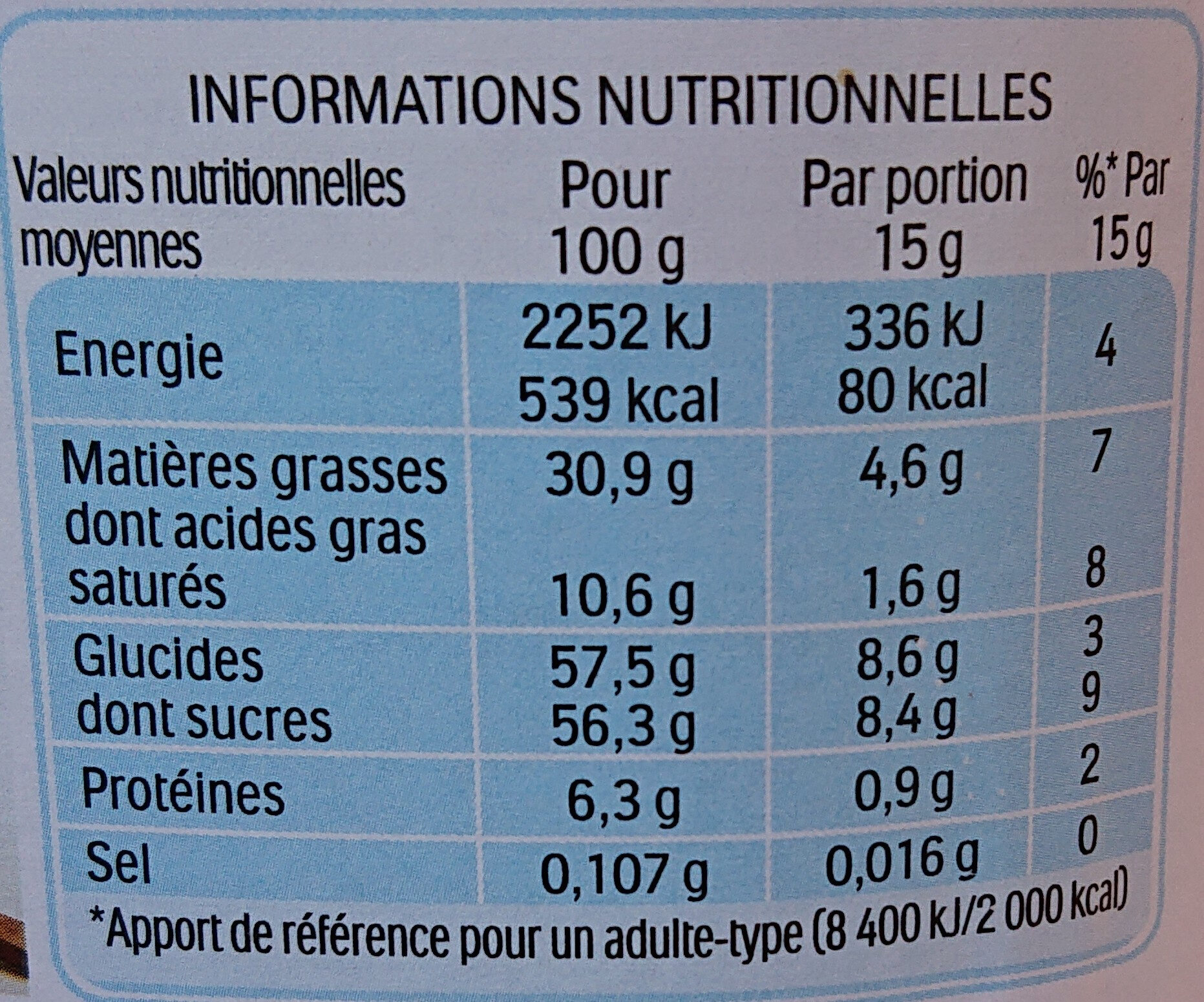 Nutella pate a tartiner noisettes-cacao t630 pot de - Nutrition facts - fr
