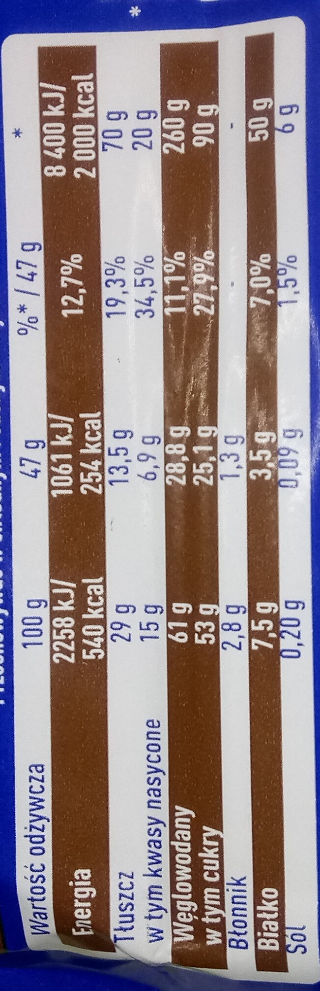 WW - Nutrition facts