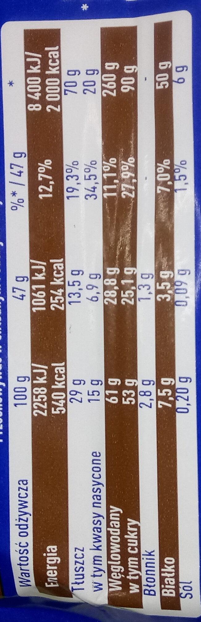 WW - Wartości odżywcze - pl