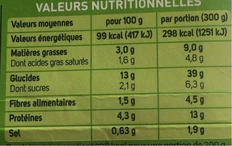 Tortellonis tomates mozzarella - Nutrition facts - fr
