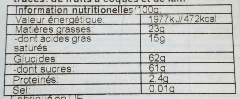 Cherries - Valori nutrizionali - fr