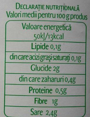 Foi de viță pentru sarmale - Informations nutritionnelles - ro