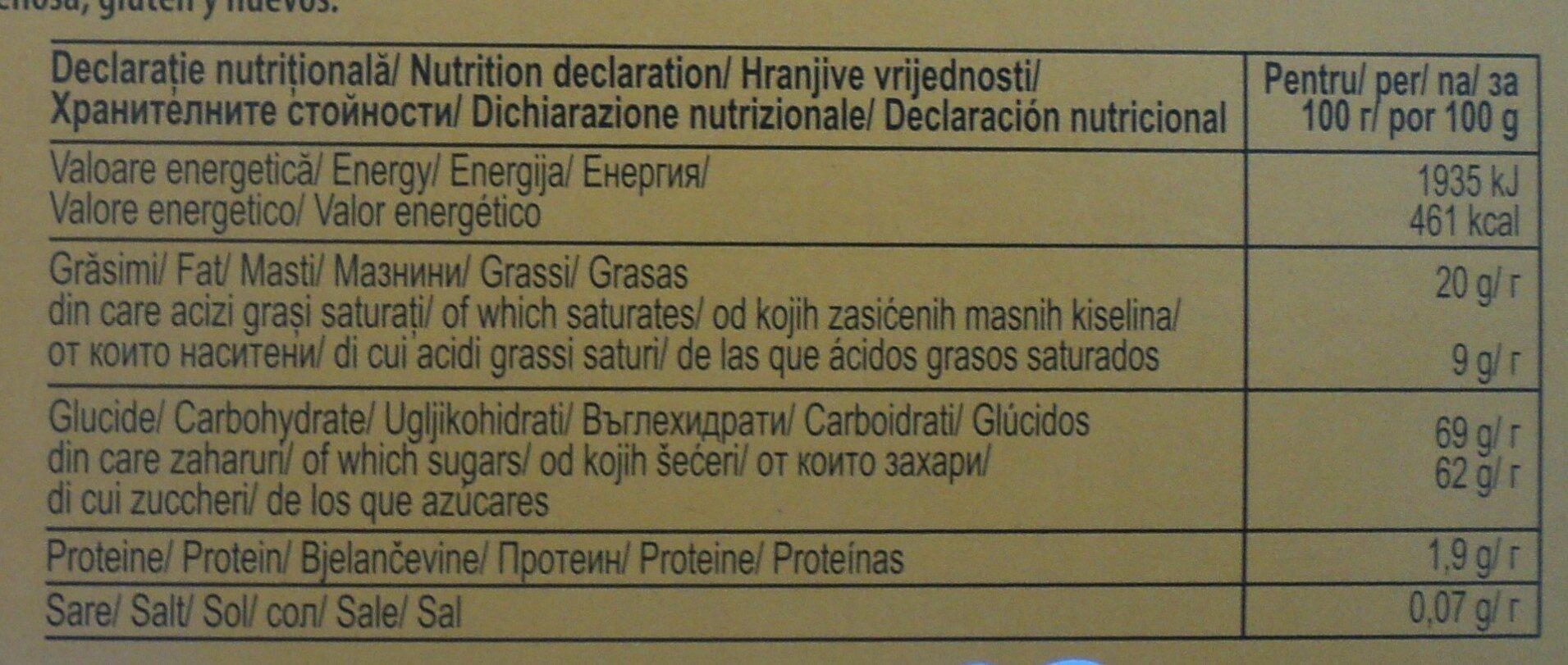 Bomboane cu cremă cappuccino - Nutrition facts