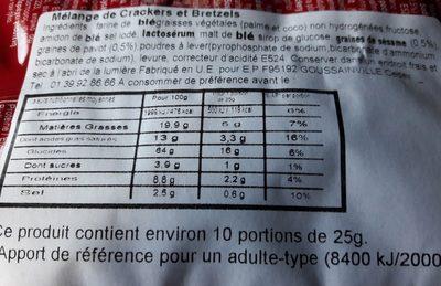 Croco Crackers & Brezel Mix - Ingrédients - fr