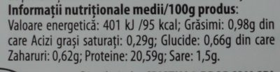 Obrăjori Șunca de curcan - Nutrition facts