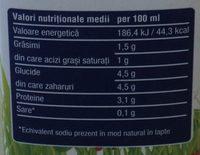 Poiana Florilor Lapte de consum semidegresat UHT 1,5% grăsime - Informació nutricional - ro