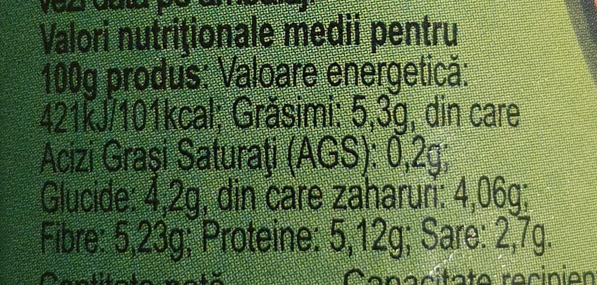Classic Mustard - Nutrition facts - en